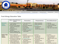 Food Allergy Education Table